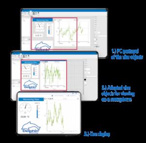 New Delphin Technology Software: ProfiSignal 20 4